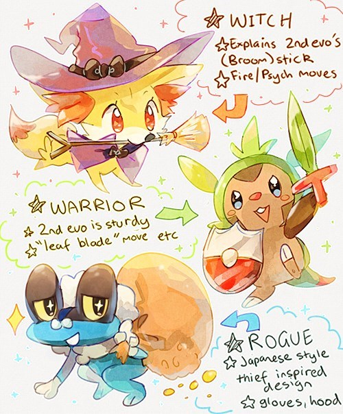 pokemon theories art kalos starters - 7793389568