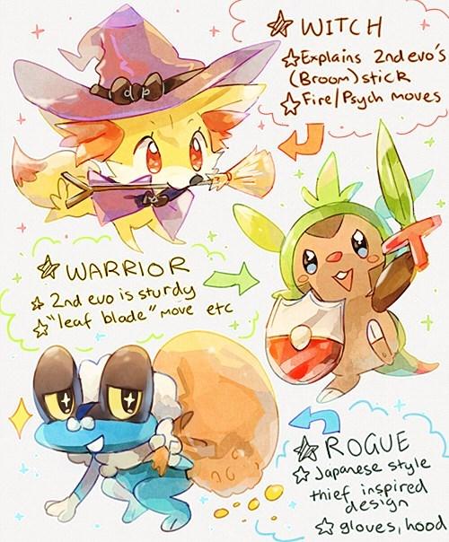 pokemon theories art kalos starters - 7793389568