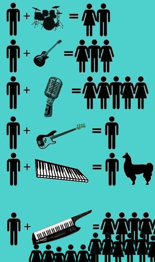 keytar,band,graph