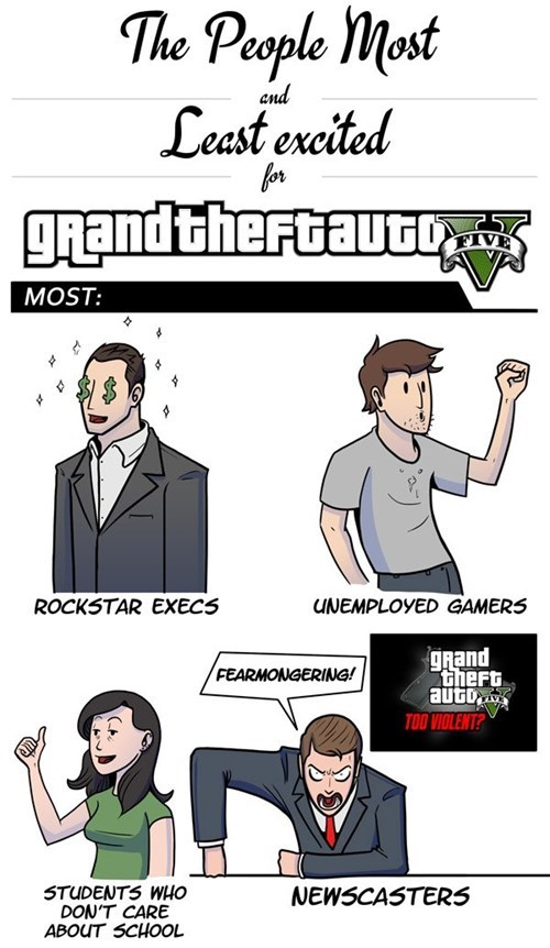 dorkly,comics,grand theft auto v,web comics