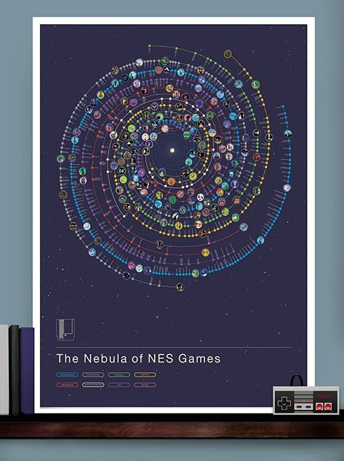 poster NES video games Pop Chart Lab nintendo - 7802411264