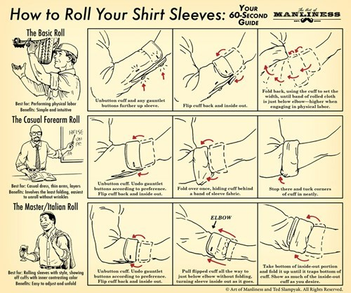 fashion,guide,Life Hack,shirt sleeves