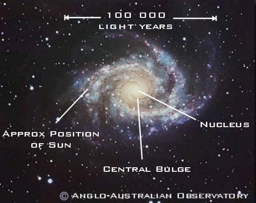 galaxy light years huge funny - 7806618112