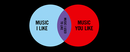 Music,venn diagram,hipster