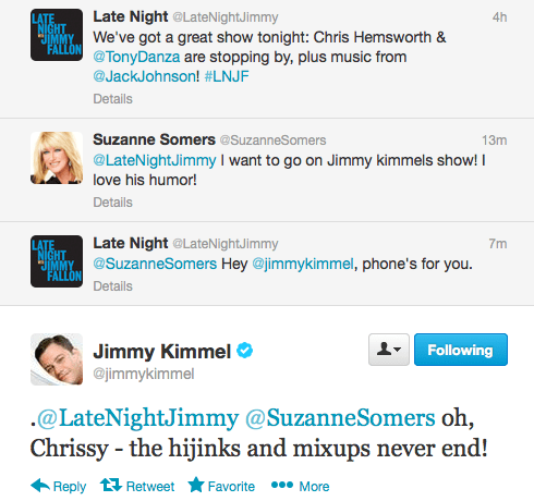 jimmy kimmel,twitter,Suzanne Somers,jimmy fallon