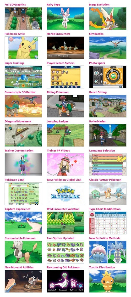 pokemon x/y features - 7815101440