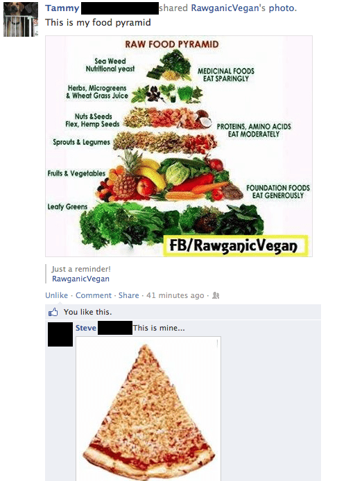 pizza vegan food pyramid failbook g rated - 7815689472