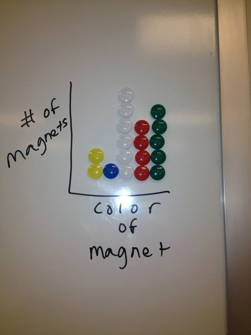 work magnets - 7819790848