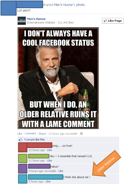 relatives inlaws the most interesting man in the world - 7820710912
