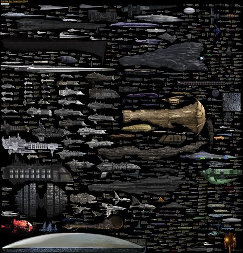 sci fi spaceship science infographic - 7823136000