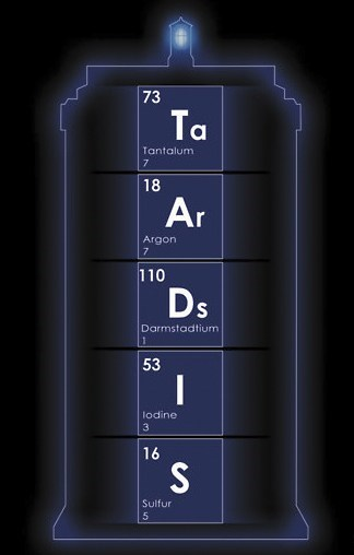 Elements of a TARDIS