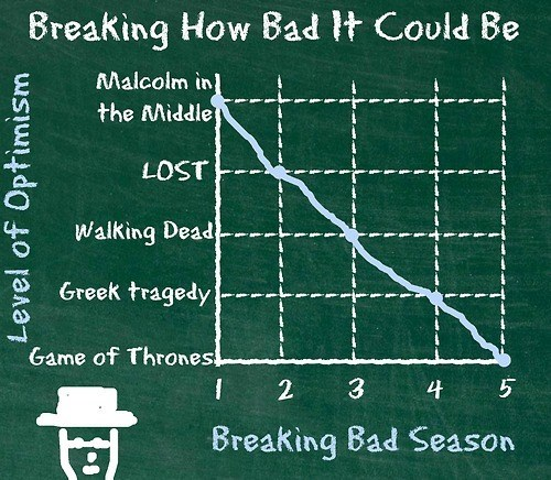 breaking bad television - 7824686848