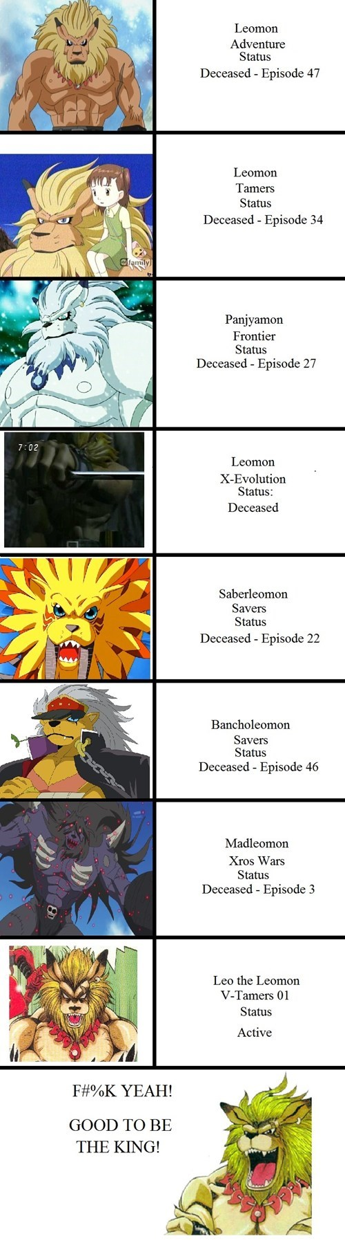 anime digimon - 7826309888