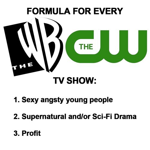 TV fandom problems - 7826647296