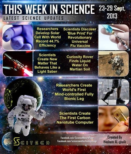 science funny this week - 7828130048
