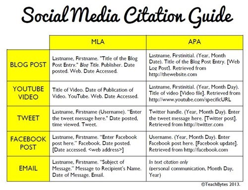 school social media citation