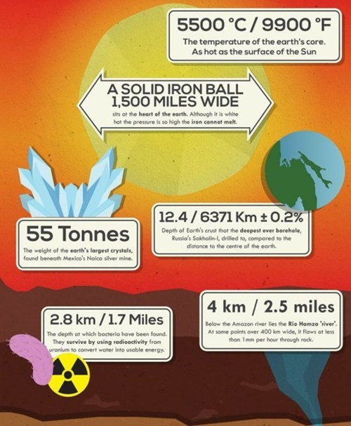 crazy science geology earth - 7832433920