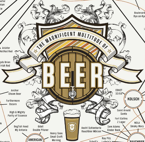 beer Chart funny types after 12 g rated - 7833142016