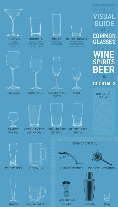spirits beer guide alcohol glasses wine - 7833566208