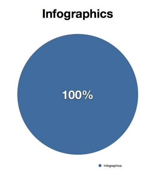 infographic Pie Chart - 7835064576