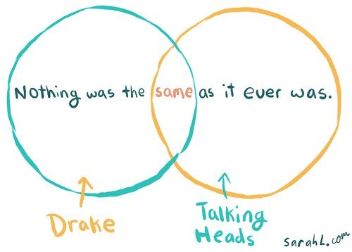 talking heads,Music,Drake,lyrics