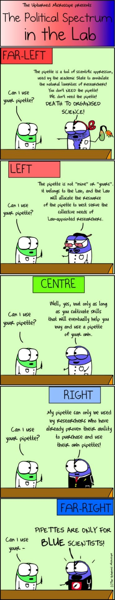 pipette science funny web comics