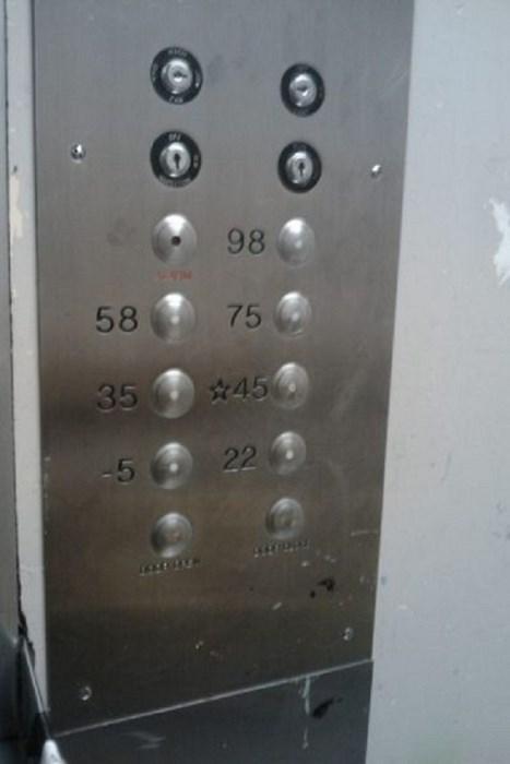 elevator floor numbers - 7841300224