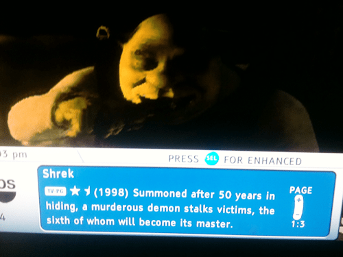 I Guess It's Been a While Since I've Seen Shrek