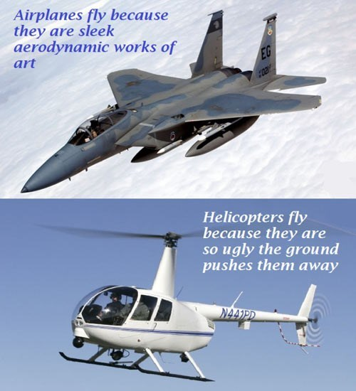 This is How Helicopters Work