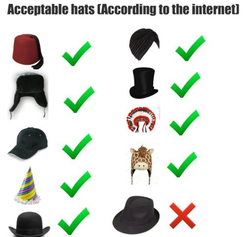 fashion fadora Chart internet hats - 7846632704