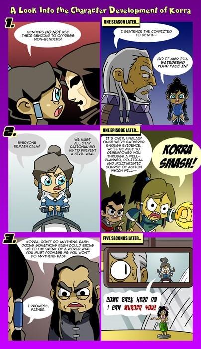 Fan Art cartoons Avatar korra - 7847510784
