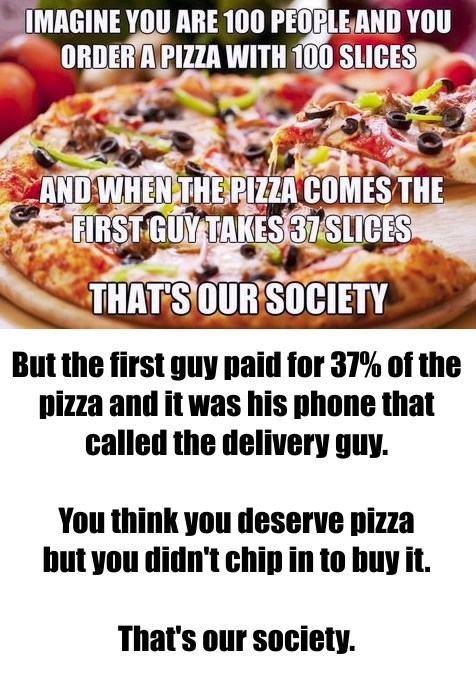 Pizza is a Privilege, not a Right