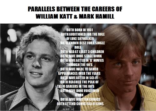 star wars greatest american hero William Katt Mark Hamill - 7854241280