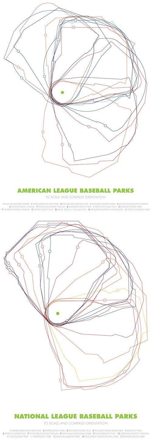 baseball stadium infographic MLB - 7854305792