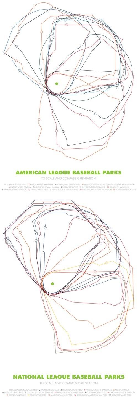 baseball infographic MLB - 7854305792