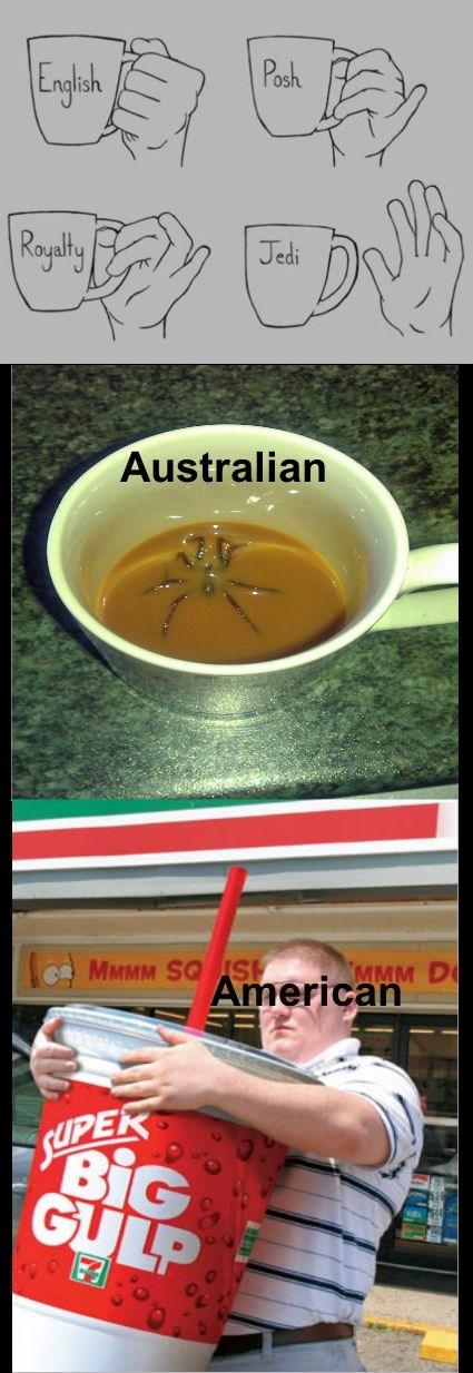 americana Chart australian tea - 7854676992
