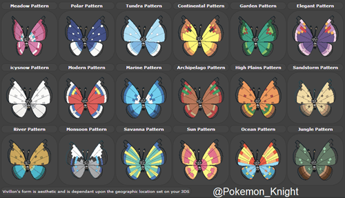 All the Vivillon wing patterns!