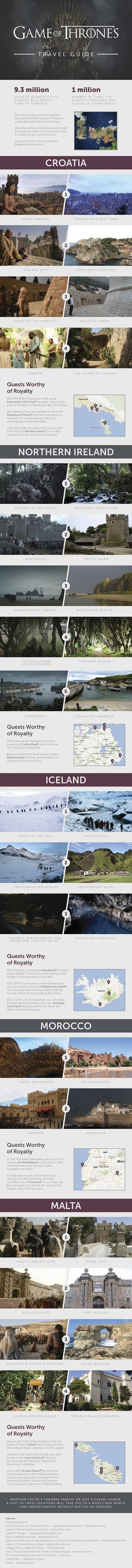 Iceland,Croatia,guide,Malta,morocco,Game of Thrones,Travel,northern ireland