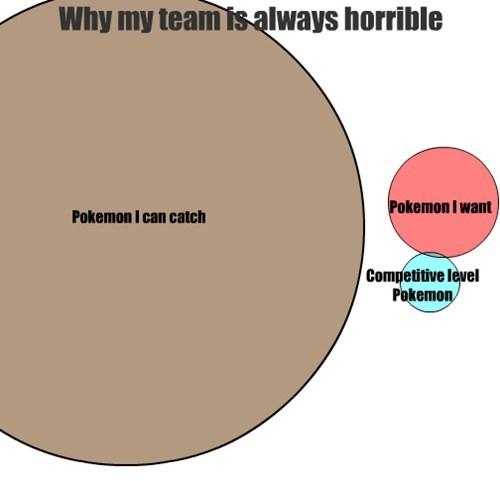 Pokémon video games - 7857885696