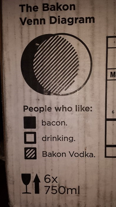 alcohol,venn diagram,bacon