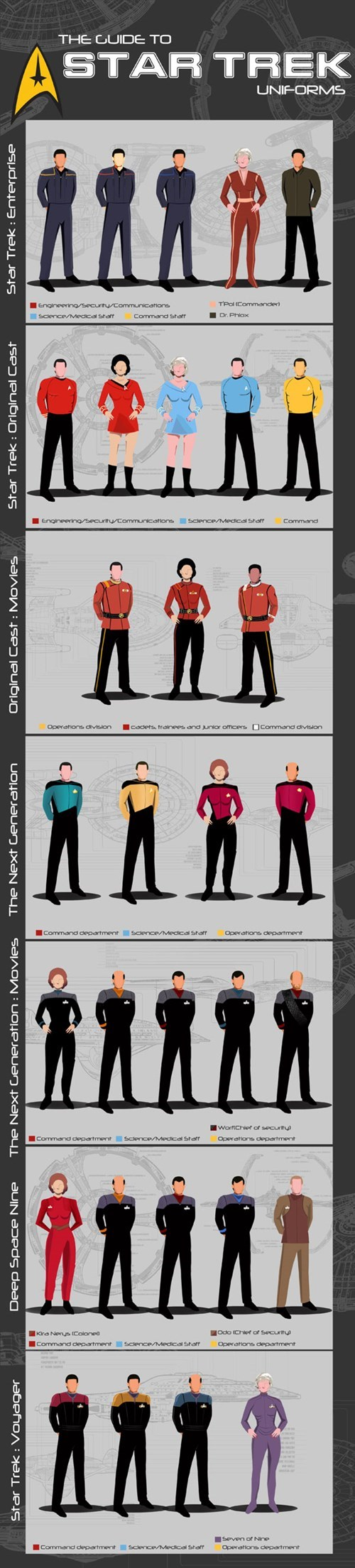 uniforms info graphic generations Star Trek - 7859716608