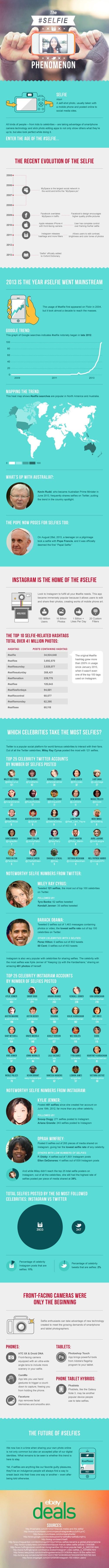 selfie,cameras,infographic