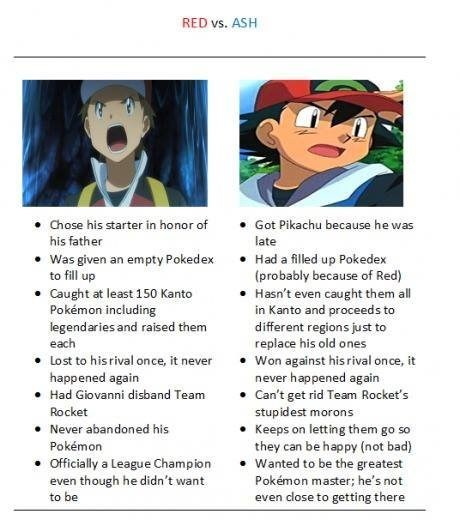 pokemon origins,ash,red,anime