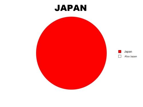 Japan,flag,graph