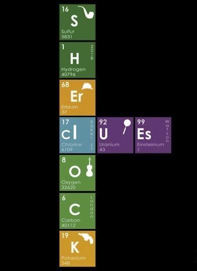 Sherlock science elementary Chemistry funny - 7864173568