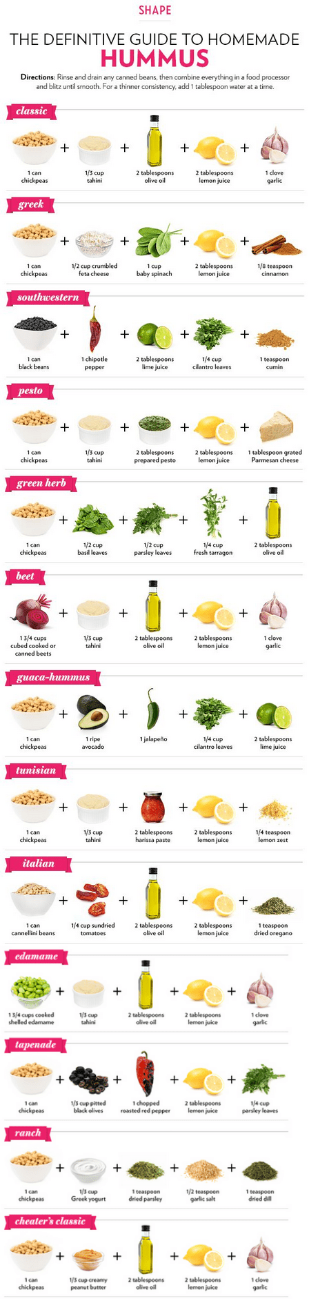 Chart recipe food hummus - 7866596096
