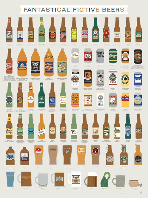 beer alcohol Chart poster television - 7866709504