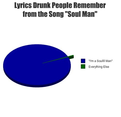 drunk lyrics Pie Chart - 7867499520