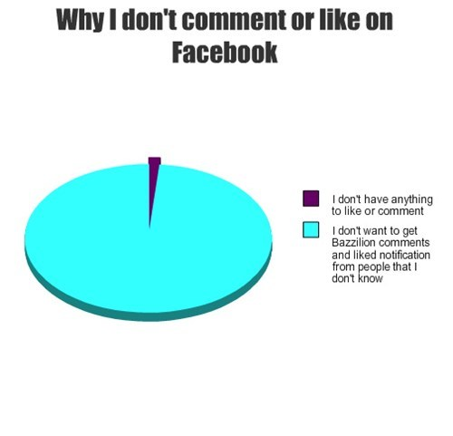 Why I don't comment or like on Facebook