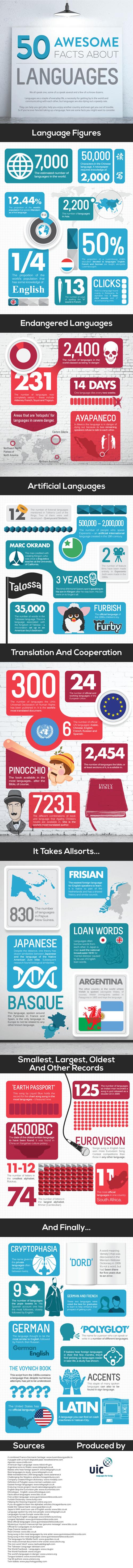 50 Awesome Facts About Languages [Infographic]